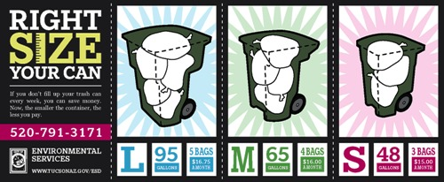 Environmental Services Es Is Pleased To Present Volume Based Trash Collection That Will Allow You Select The Right Size Container For Your Needs