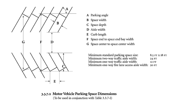 TABLE 3 3 7 I  MOTOR VEHICLE AREA DIMENSIONS. Land Use Code  Art  3 Div  3   Official website of the City of Tucson